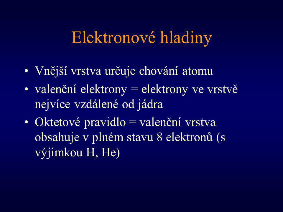 Elektronové hladiny Vnější vrstva určuje chování atomu