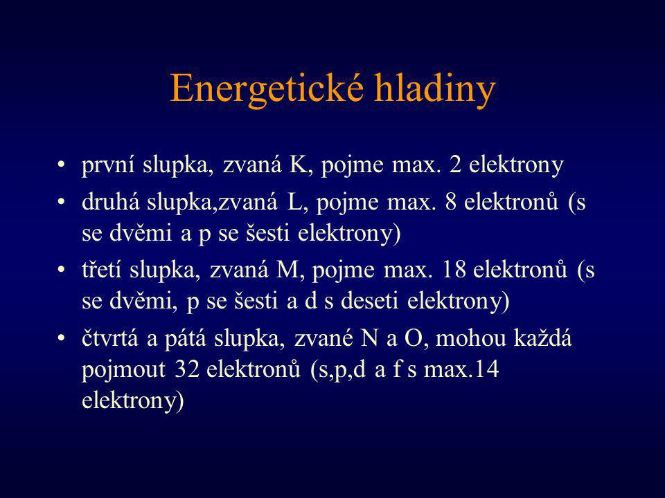 Energetické hladiny první slupka, zvaná K, pojme max. 2 elektrony