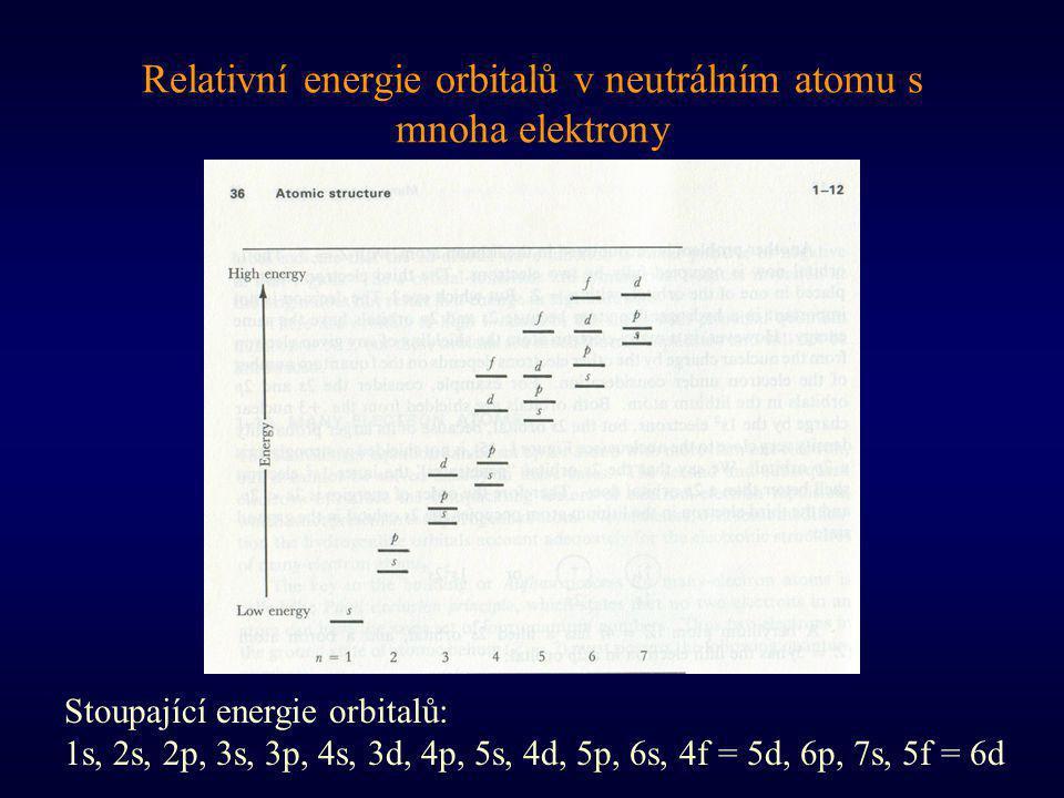 Relativní energie orbitalů v neutrálním atomu s mnoha elektrony