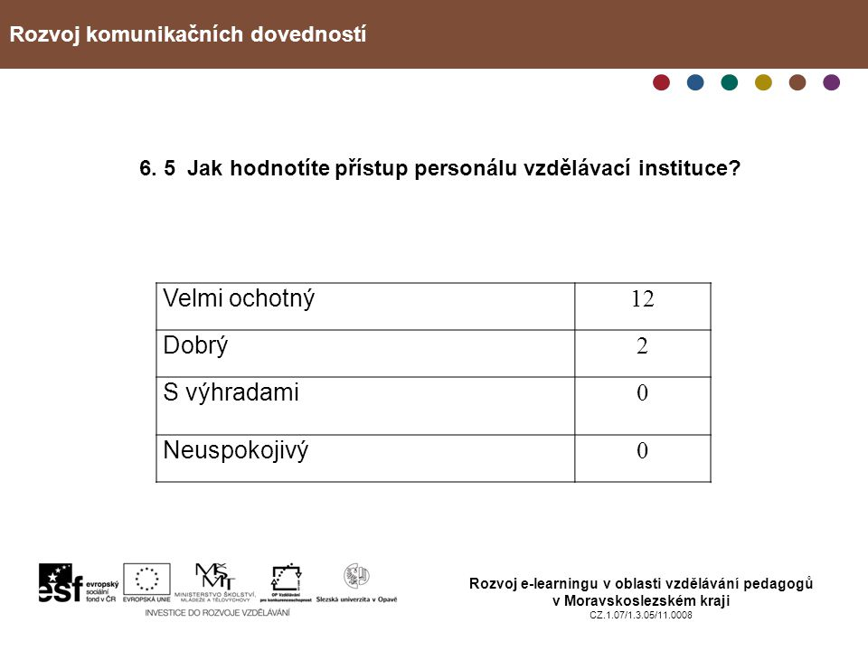 6. 5 Jak hodnotíte přístup personálu vzdělávací instituce