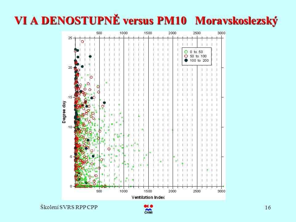 VI A DENOSTUPNĚ versus PM10 Moravskoslezský