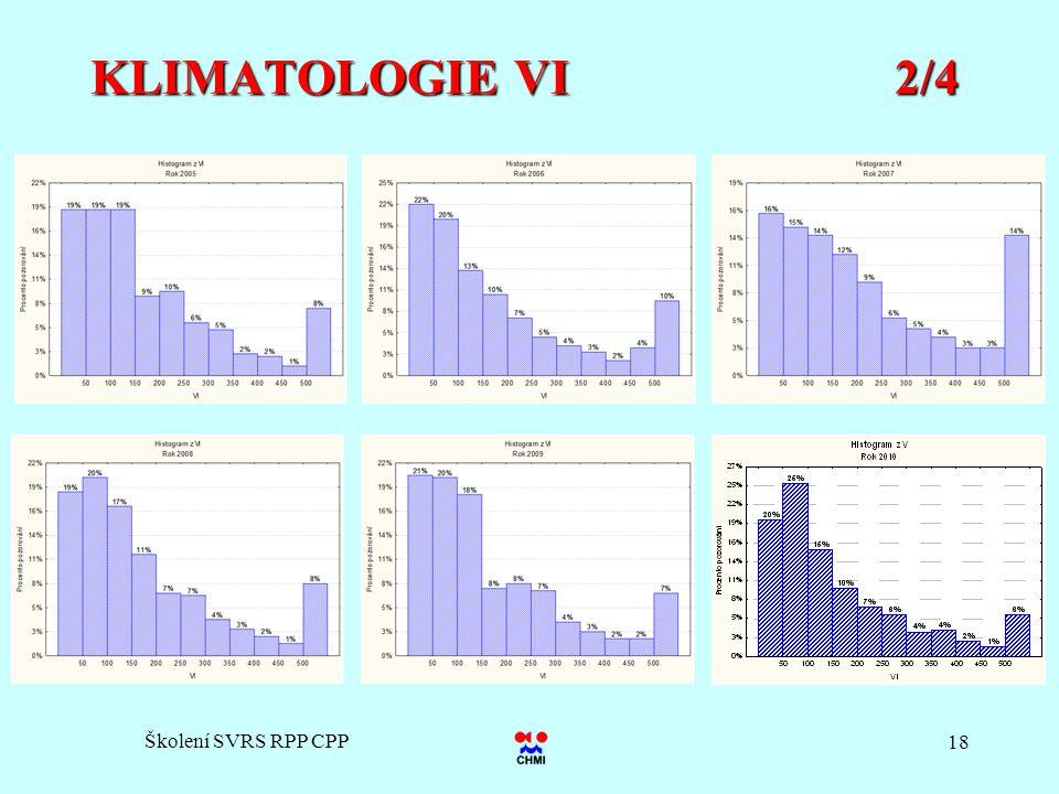 KLIMATOLOGIE VI 2/4 Školení SVRS RPP CPP