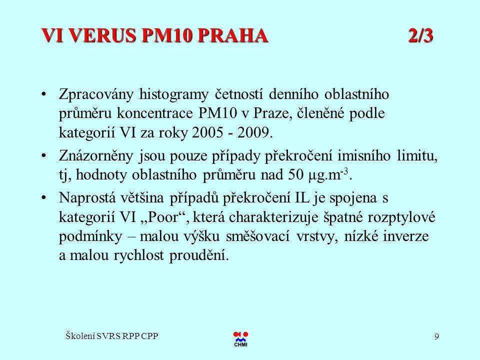 VI VERUS PM10 PRAHA 2/3