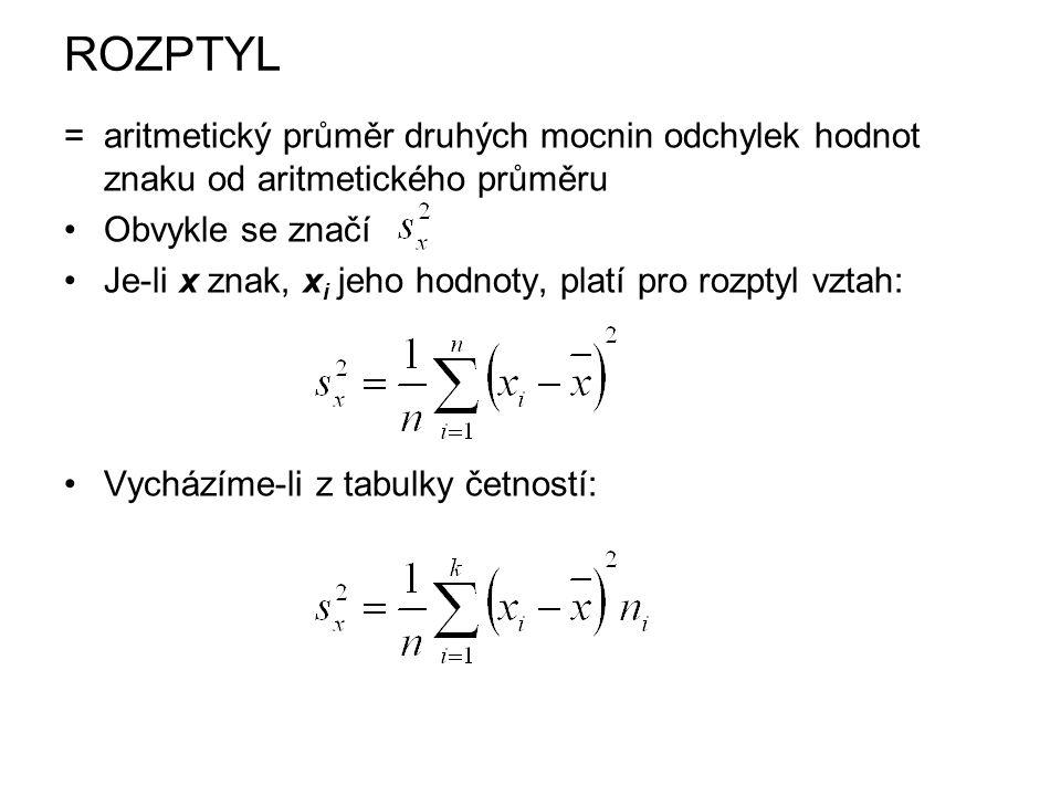 ROZPTYL = aritmetický průměr druhých mocnin odchylek hodnot znaku od aritmetického průměru. Obvykle se značí.