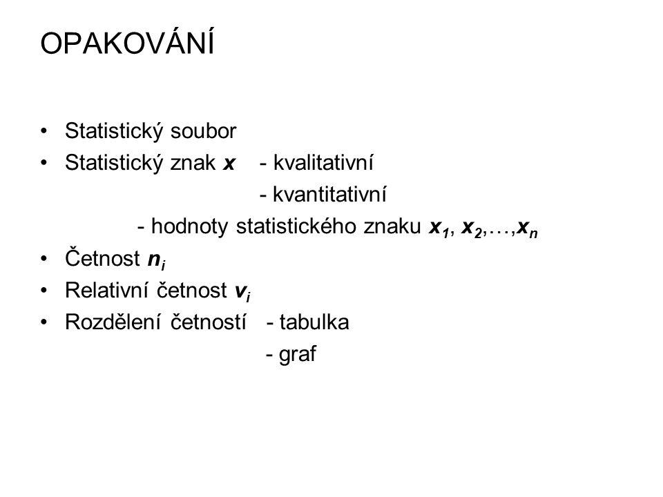 OPAKOVÁNÍ Statistický soubor Statistický znak x - kvalitativní