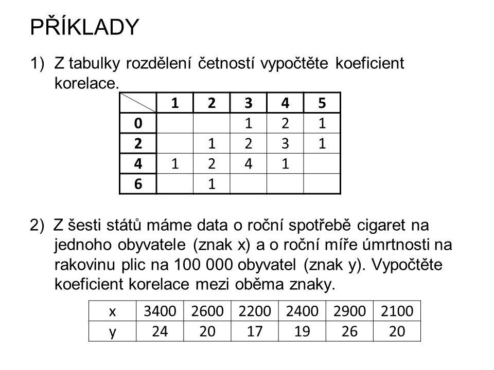 PŘÍKLADY Z tabulky rozdělení četností vypočtěte koeficient korelace.