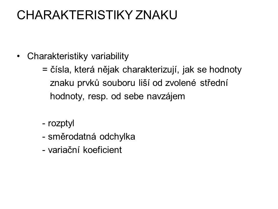 CHARAKTERISTIKY ZNAKU