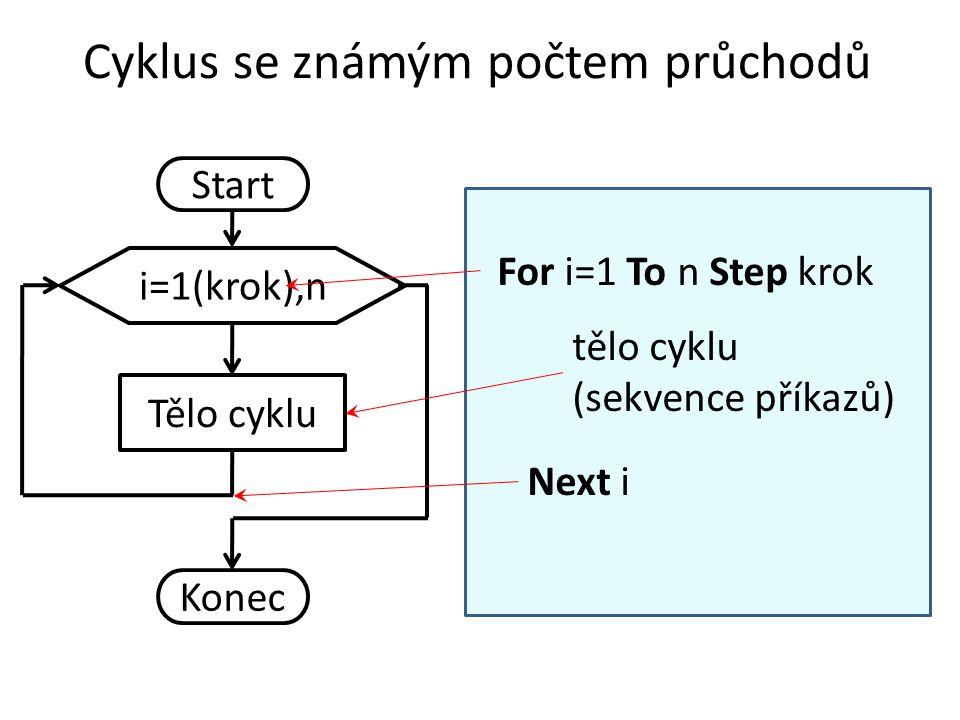 Cyklus se známým počtem průchodů