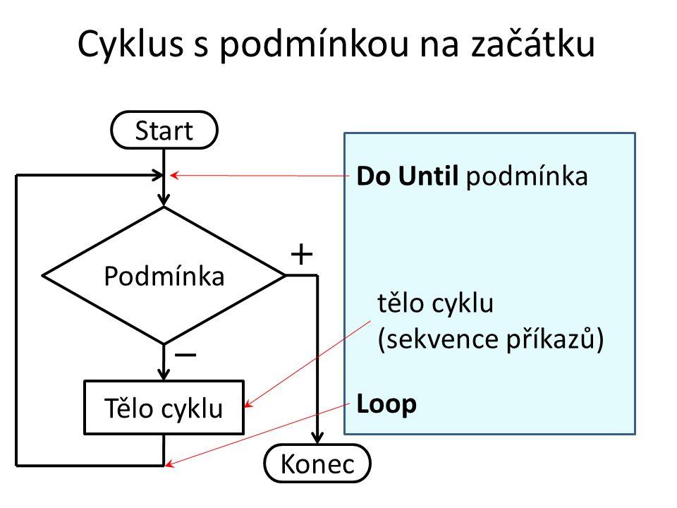 Cyklus s podmínkou na začátku