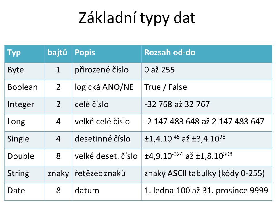 Základní typy dat Typ bajtů Popis Rozsah od-do Byte 1 přirozené číslo