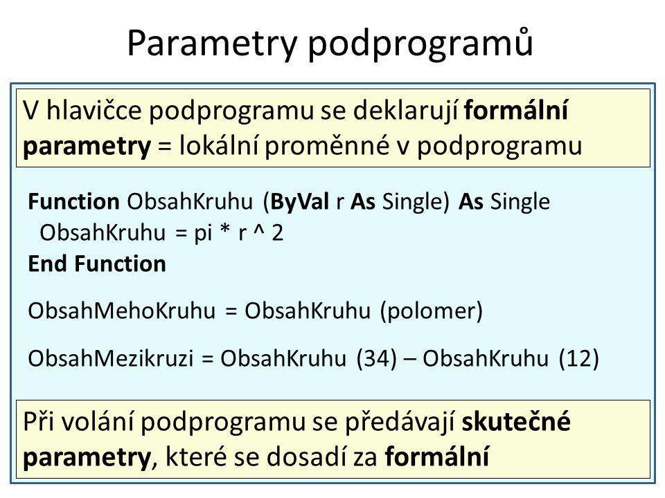 Parametry podprogramů