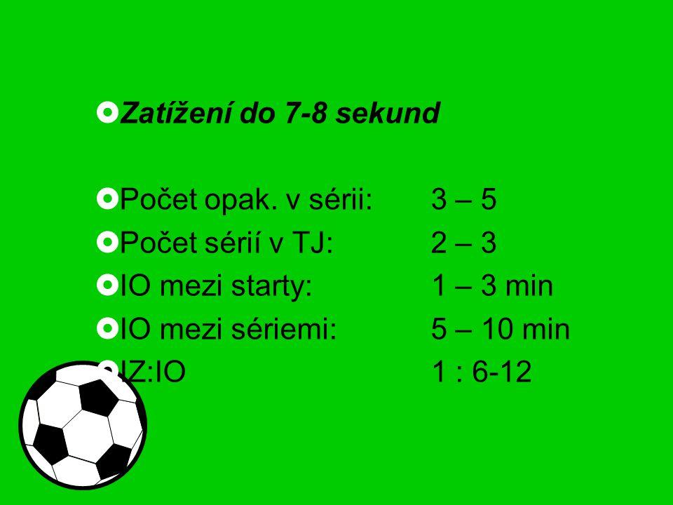 Zatížení do 7-8 sekund Počet opak. v sérii: 3 – 5. Počet sérií v TJ: 2 – 3. IO mezi starty: 1 – 3 min.