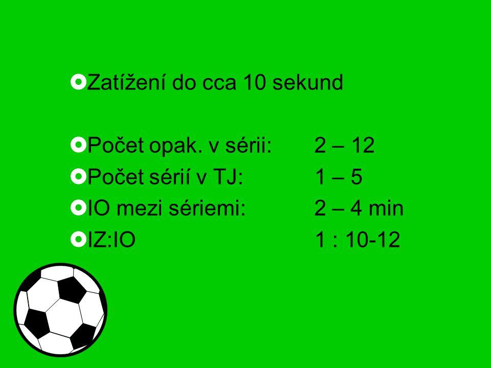Zatížení do cca 10 sekund Počet opak. v sérii: 2 – 12. Počet sérií v TJ: 1 – 5. IO mezi sériemi: 2 – 4 min.