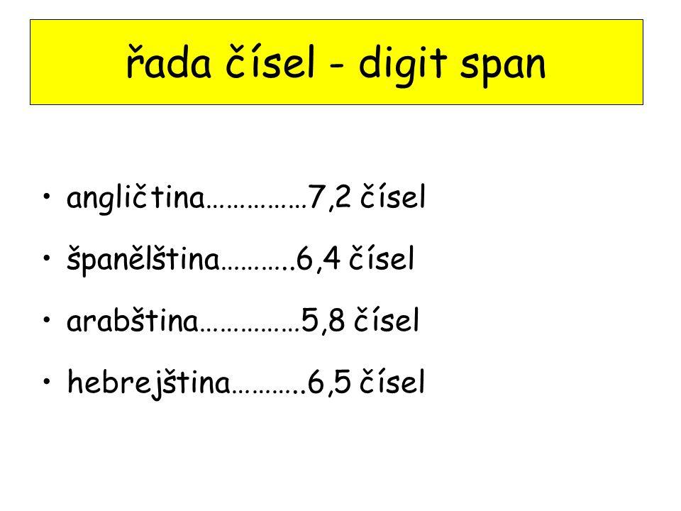 řada čísel - digit span angličtina……………7,2 čísel