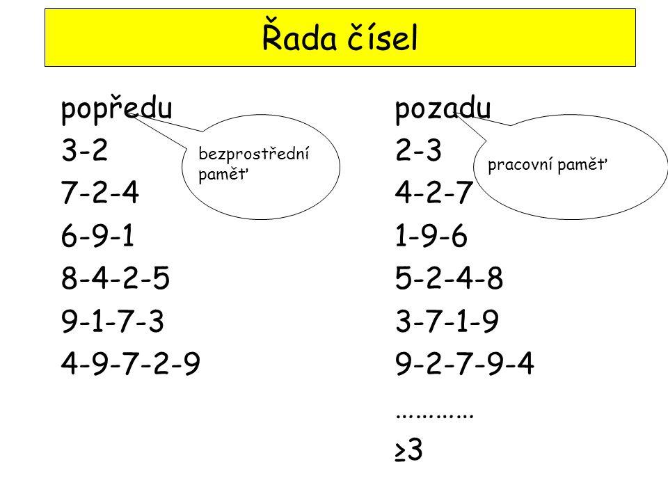 Řada čísel popředu pozadu 3-2 2-3 7-2-4 4-2-7 6-9-1 1-9-6
