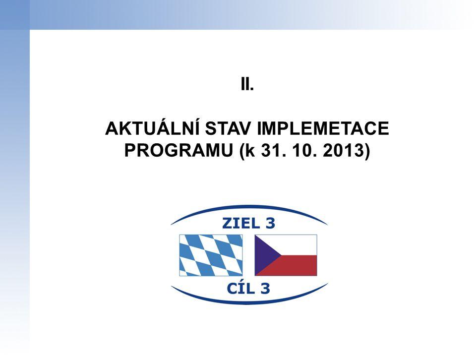 AKTUÁLNÍ STAV IMPLEMETACE PROGRAMU (k 31. 10. 2013)