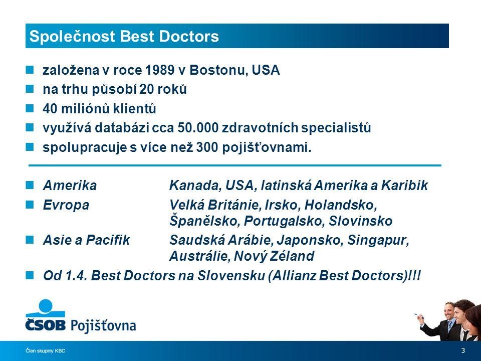 Společnost Best Doctors