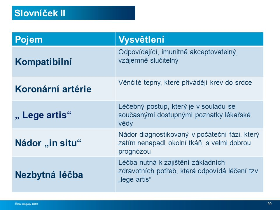 Slovníček II Pojem Vysvětlení Kompatibilní Koronární artérie