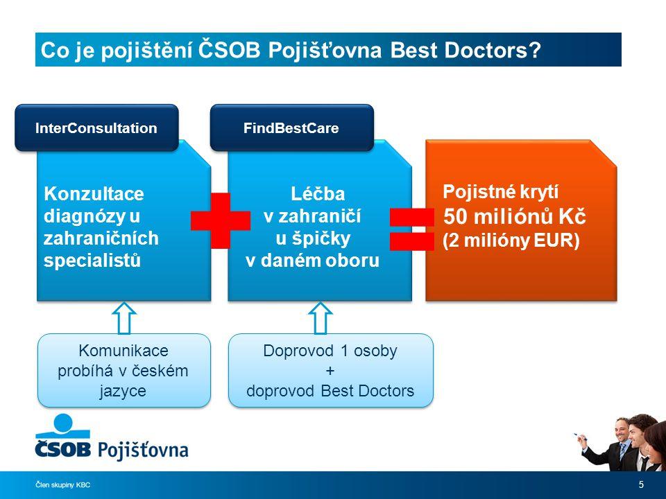 Co je pojištění ČSOB Pojišťovna Best Doctors