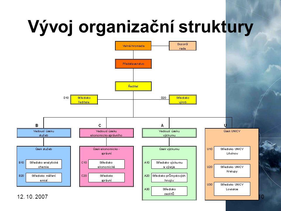 Vývoj organizační struktury
