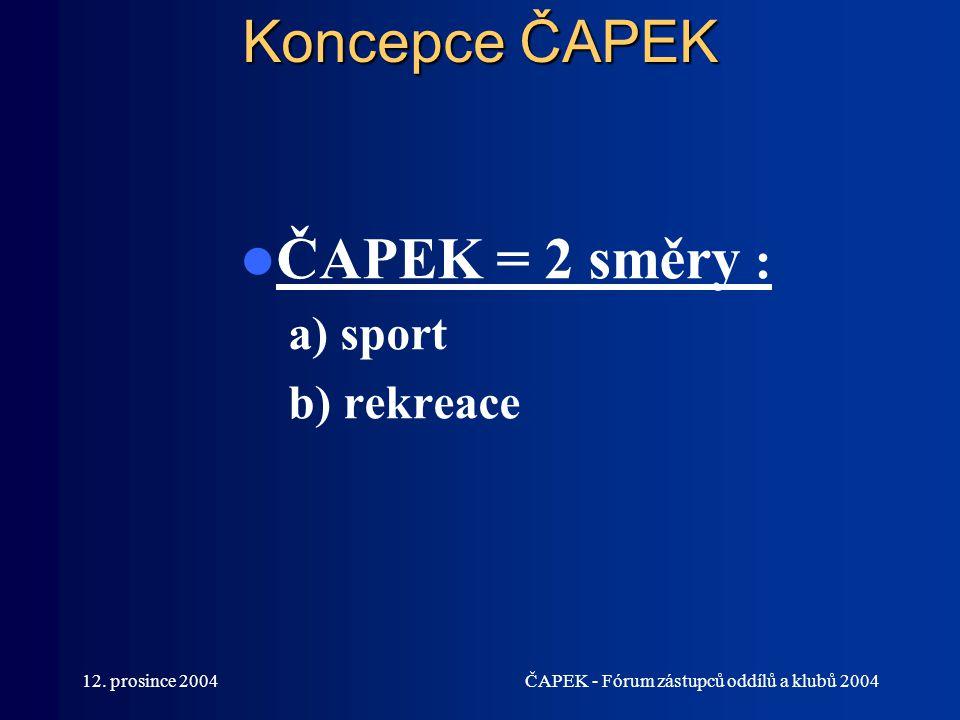 Koncepce ČAPEK ČAPEK = 2 směry : a) sport b) rekreace
