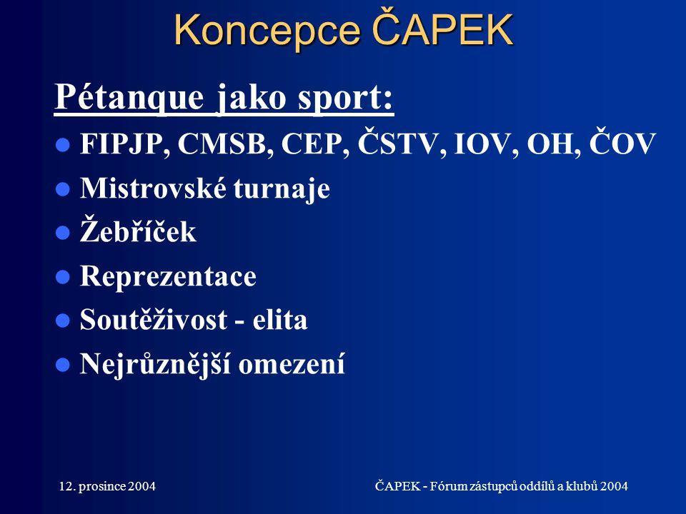 Koncepce ČAPEK Pétanque jako sport: