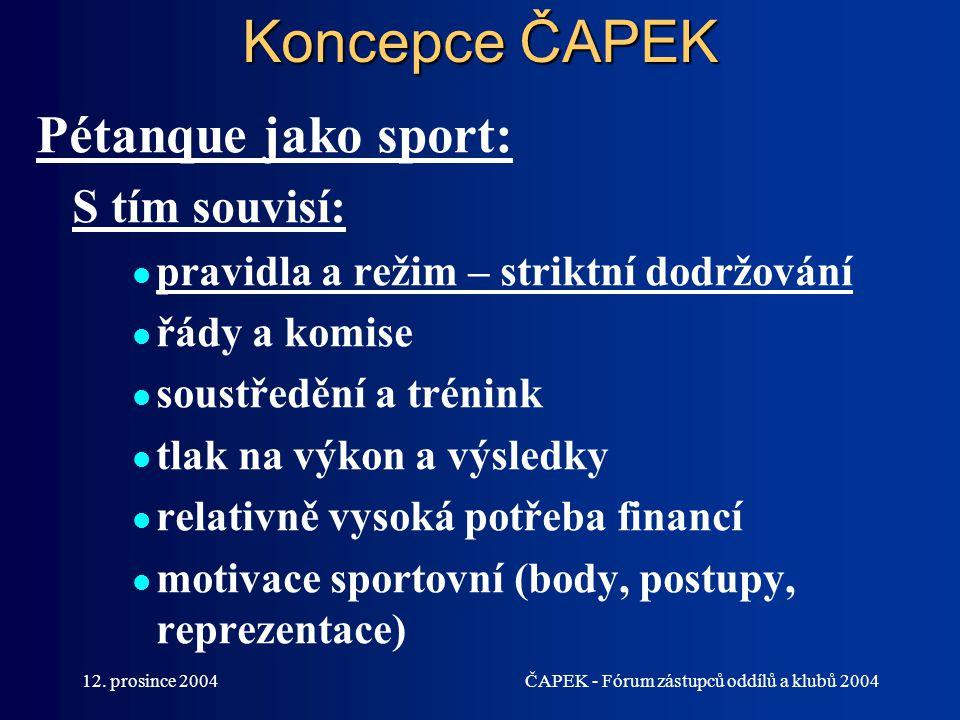 Koncepce ČAPEK Pétanque jako sport: S tím souvisí: