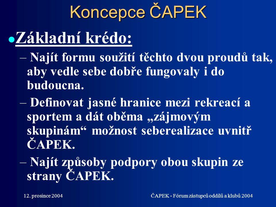 Koncepce ČAPEK Základní krédo: