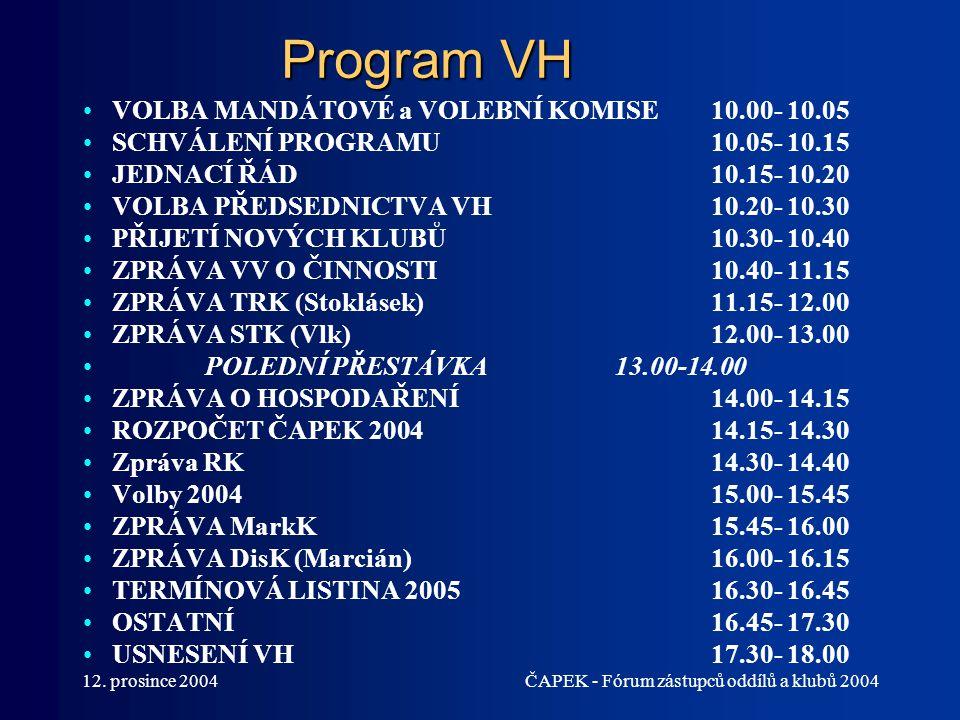 Program VH VOLBA MANDÁTOVÉ a VOLEBNÍ KOMISE 10.00- 10.05