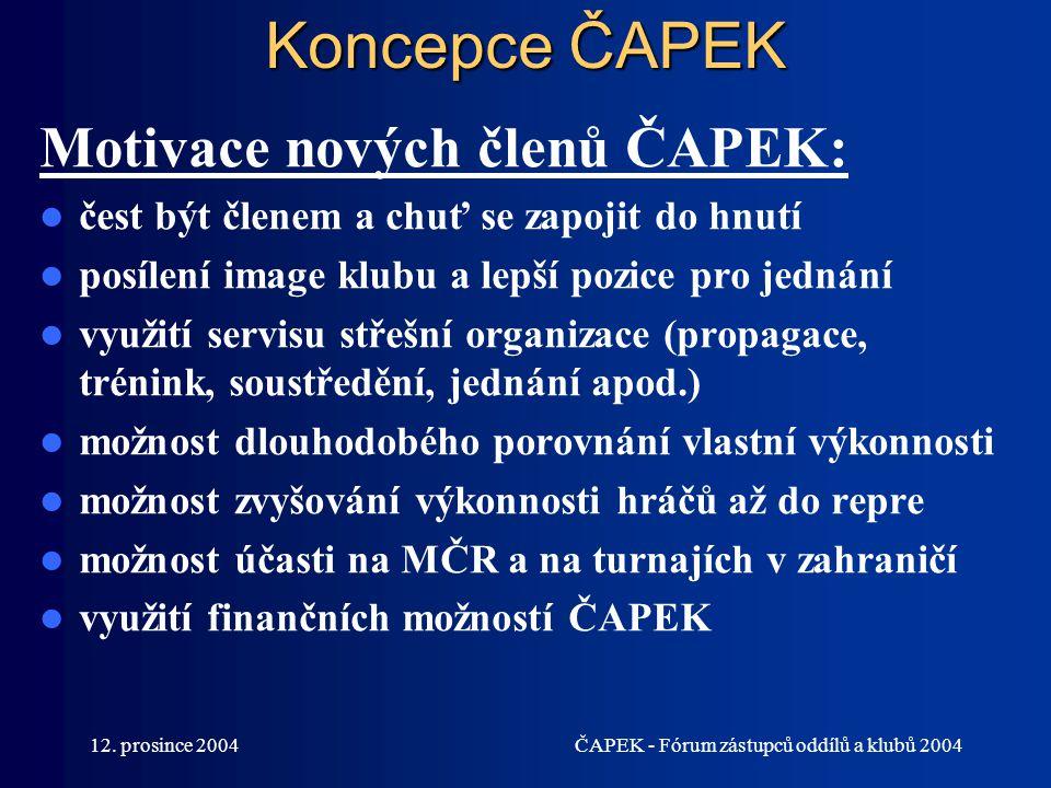 Koncepce ČAPEK Motivace nových členů ČAPEK: