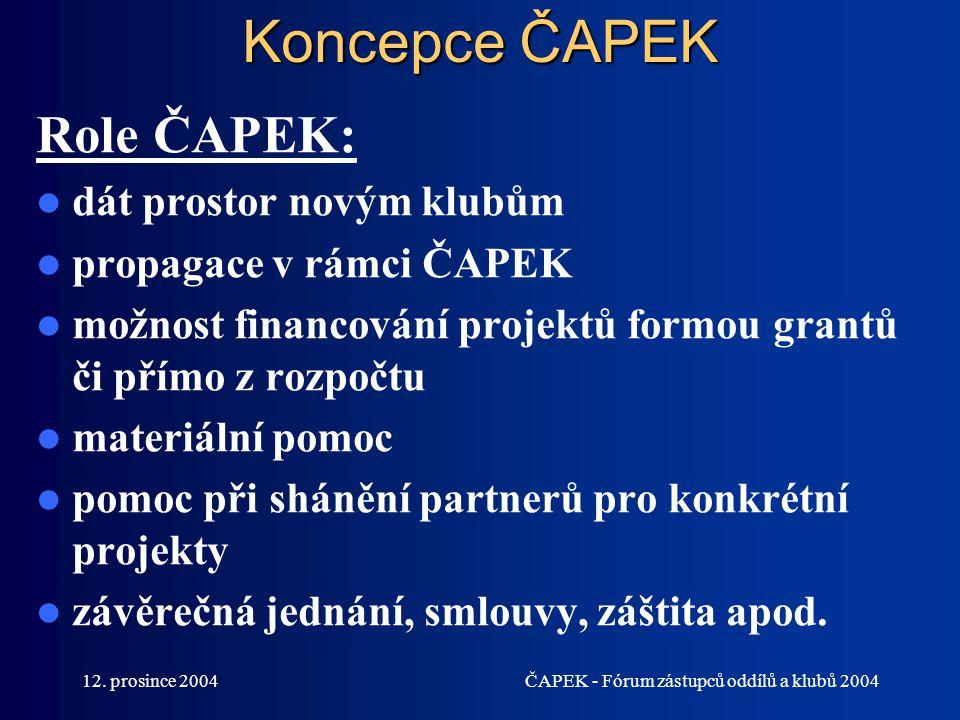 Koncepce ČAPEK Role ČAPEK: dát prostor novým klubům