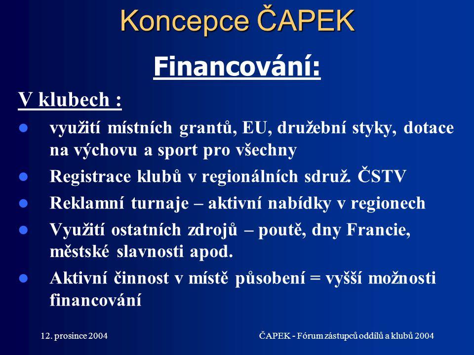 Koncepce ČAPEK Financování: V klubech :