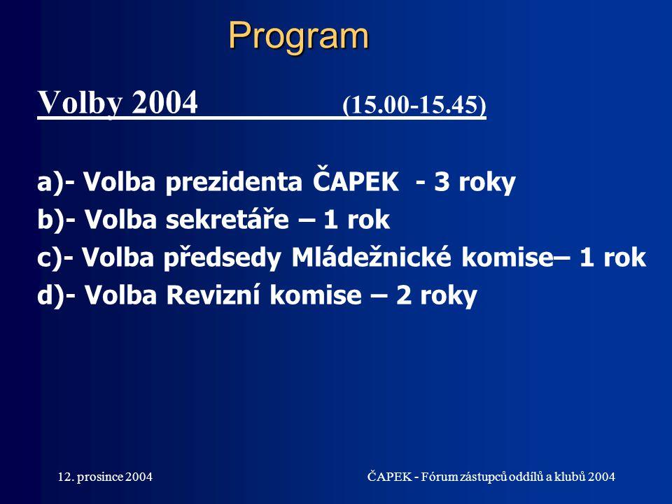 Program Volby 2004 (15.00-15.45) a)- Volba prezidenta ČAPEK - 3 roky