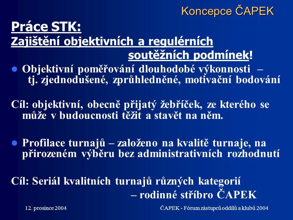 Práce STK: Koncepce ČAPEK Zajištění objektivních a regulérních