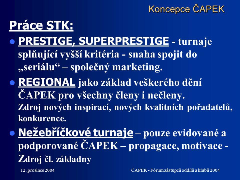 """Koncepce ČAPEK Práce STK: PRESTIGE, SUPERPRESTIGE - turnaje splňující vyšší kritéria - snaha spojit do """"seriálu – společný marketing."""