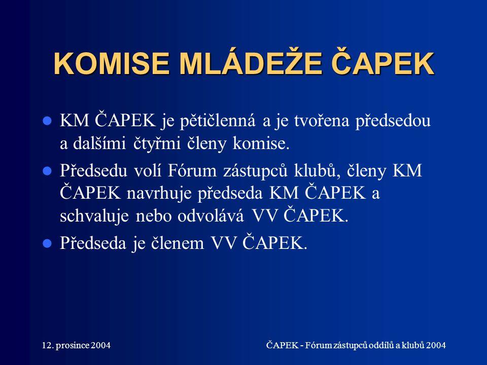 KOMISE MLÁDEŽE ČAPEK KM ČAPEK je pětičlenná a je tvořena předsedou a dalšími čtyřmi členy komise.