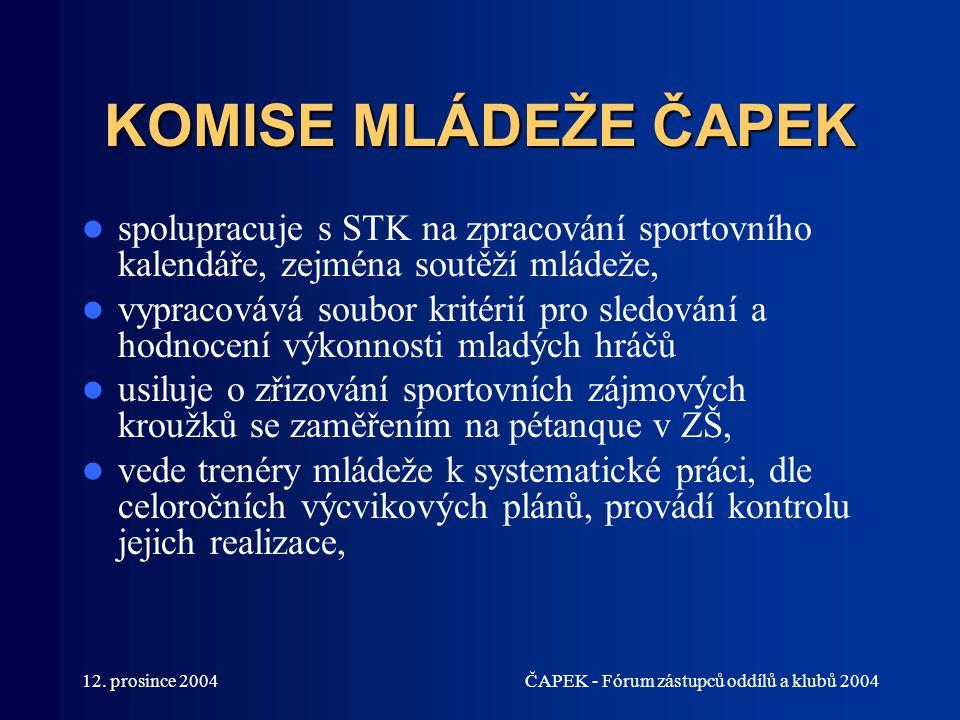 KOMISE MLÁDEŽE ČAPEK spolupracuje s STK na zpracování sportovního kalendáře, zejména soutěží mládeže,