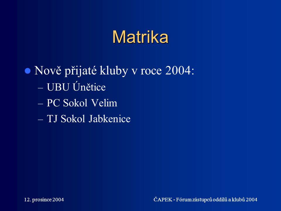 Matrika Nově přijaté kluby v roce 2004: UBU Únětice PC Sokol Velim