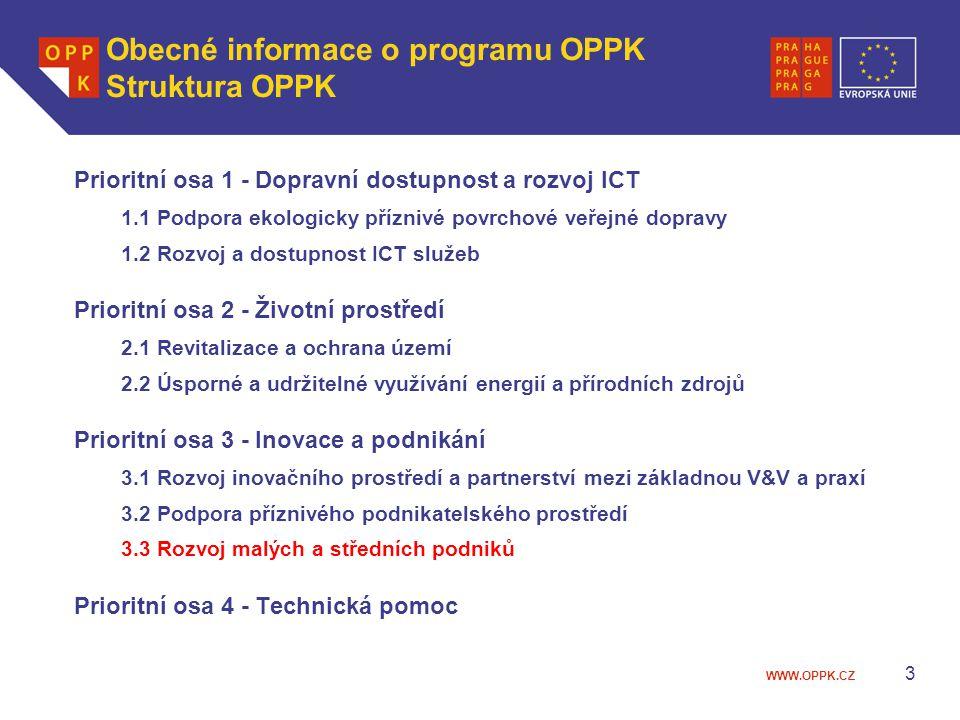 Obecné informace o programu OPPK Struktura OPPK