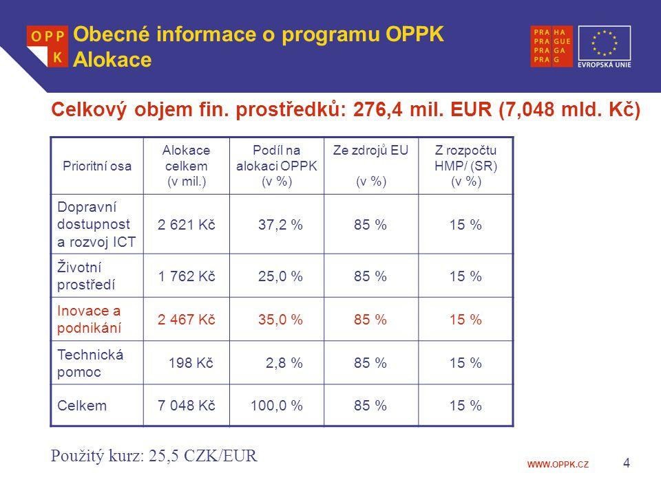 Obecné informace o programu OPPK Alokace