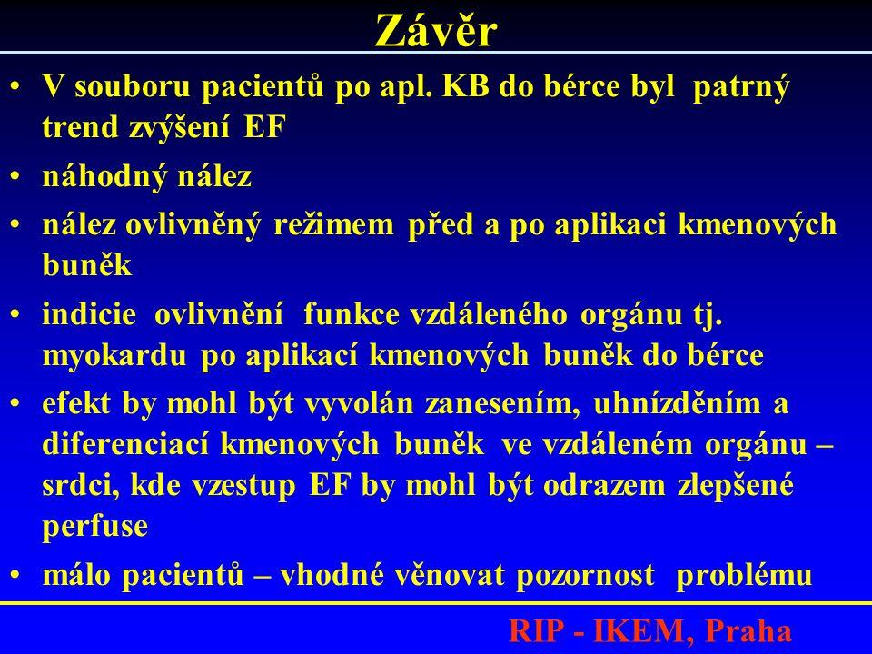 Závěr V souboru pacientů po apl. KB do bérce byl patrný trend zvýšení EF. náhodný nález.