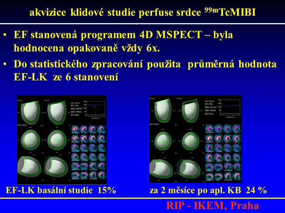 akvizice klidové studie perfuse srdce 99mTcMIBI