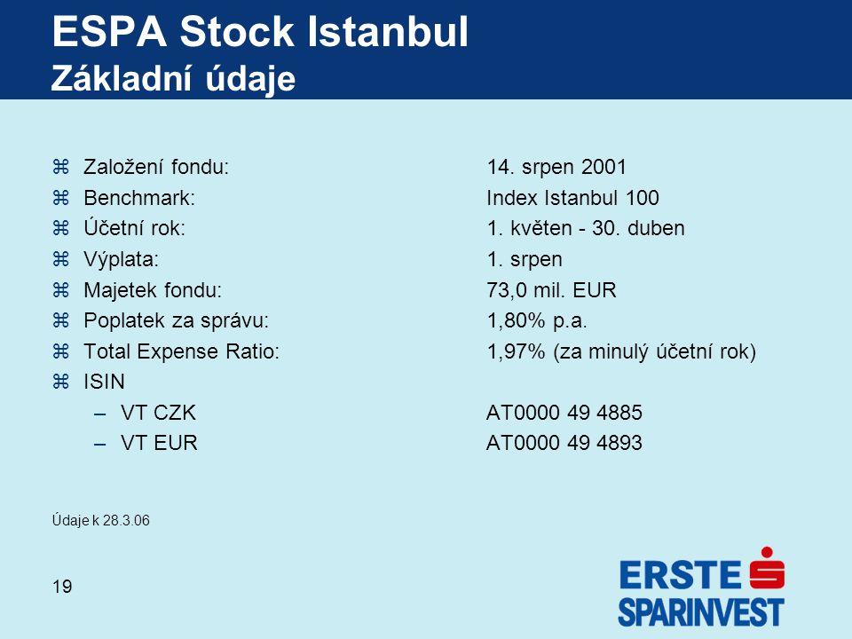 ESPA Stock Istanbul Základní údaje