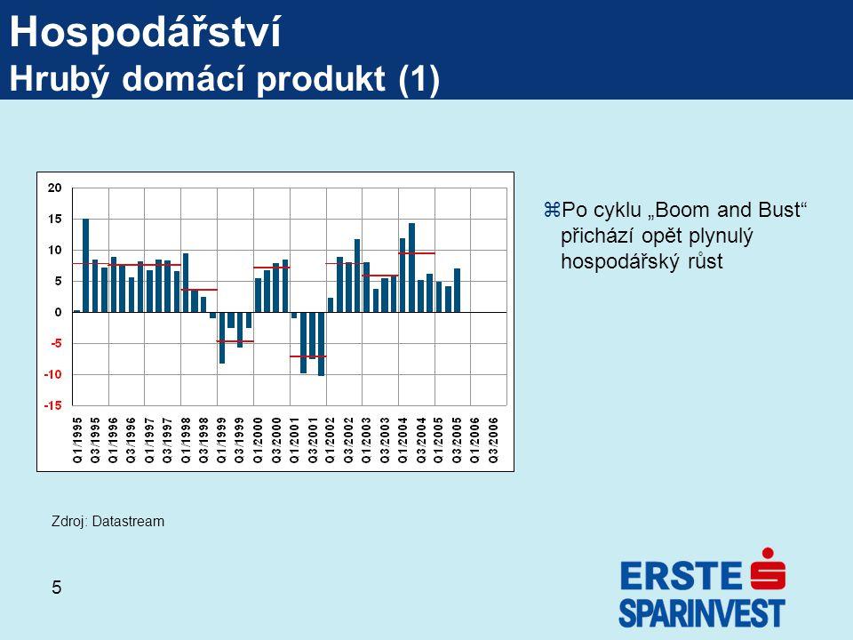 Hospodářství Hrubý domácí produkt (1)