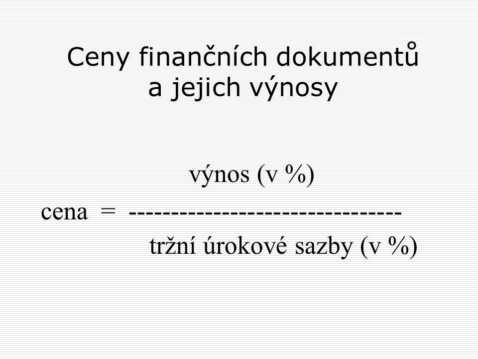 Ceny finančních dokumentů a jejich výnosy