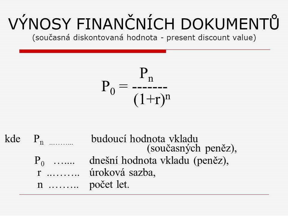 kde Pn ..……... budoucí hodnota vkladu (současných peněz),