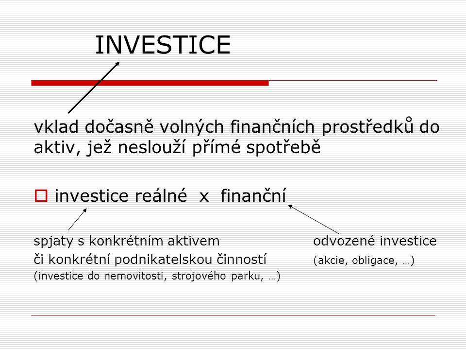 INVESTICE vklad dočasně volných finančních prostředků do aktiv, jež neslouží přímé spotřebě. investice reálné x finanční.