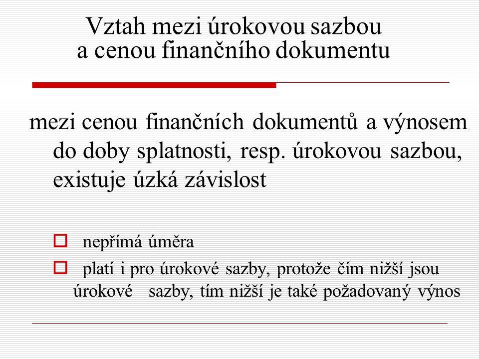 Vztah mezi úrokovou sazbou a cenou finančního dokumentu