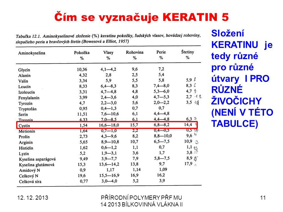 Čím se vyznačuje KERATIN 5