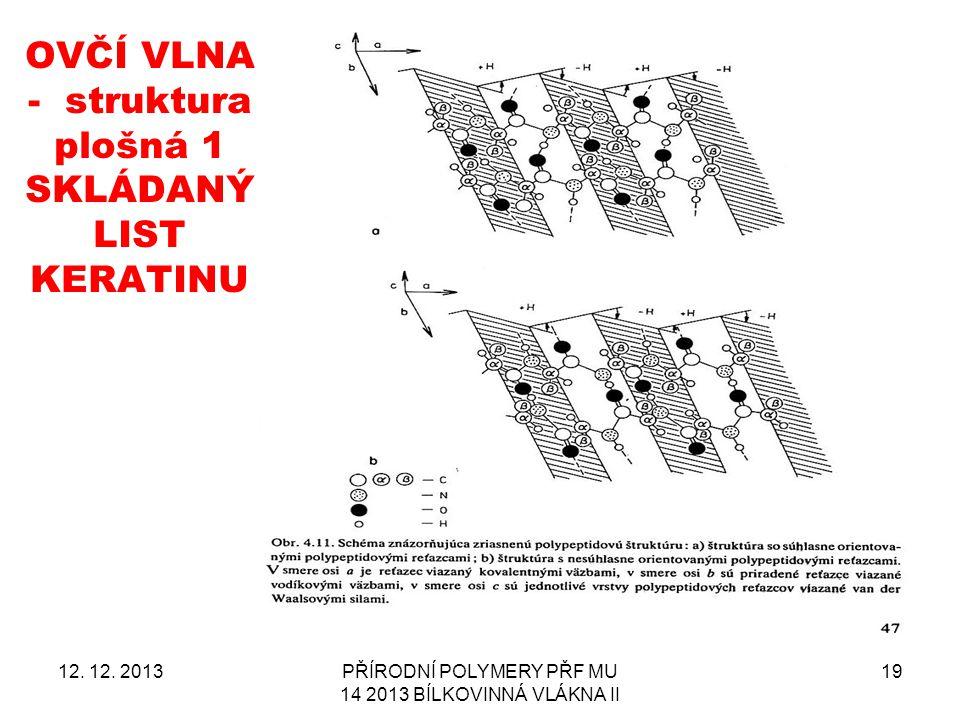 OVČÍ VLNA - struktura plošná 1 skládaný list keratinu